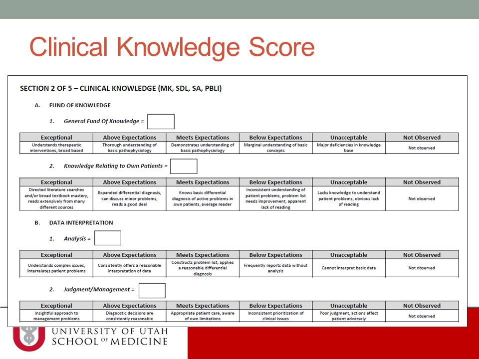 Clinical Knowledge Score