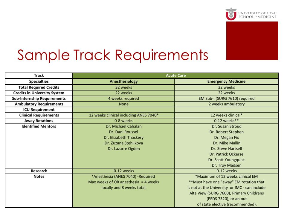 Sample Track Requirements