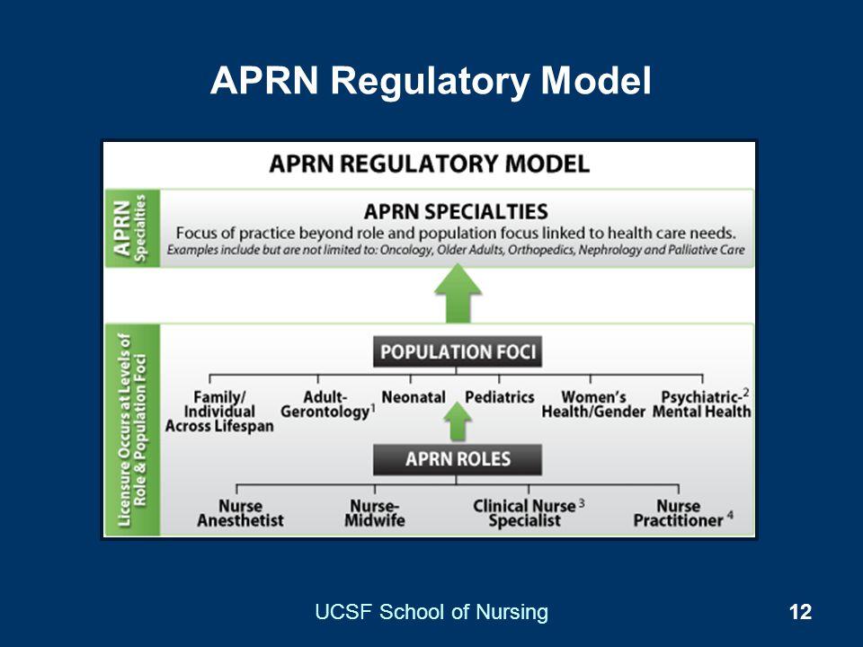 APRN Regulatory Model UCSF School of Nursing