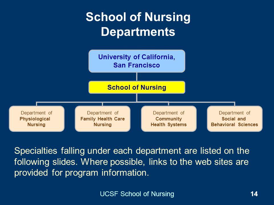 School of Nursing Departments
