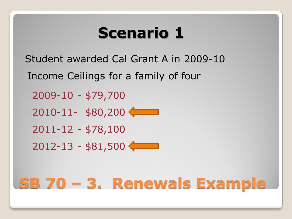 Scenario 1 SB 70 – 3. Renewals Example