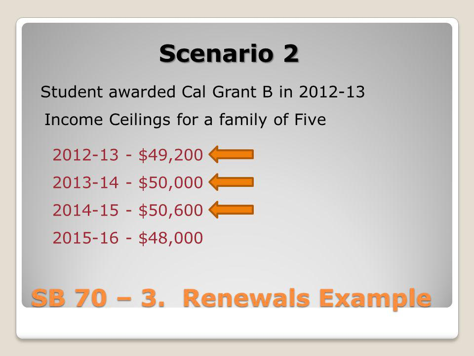19 Scenario 2 SB 70 U2013 3. Renewals Example Student Awarded Cal Grant B In Income  Ceilings ...