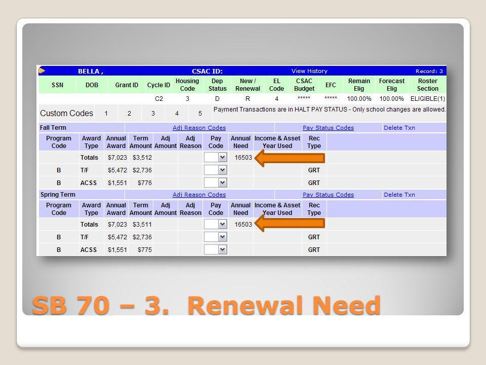 SB 70 – 3. Renewal Need