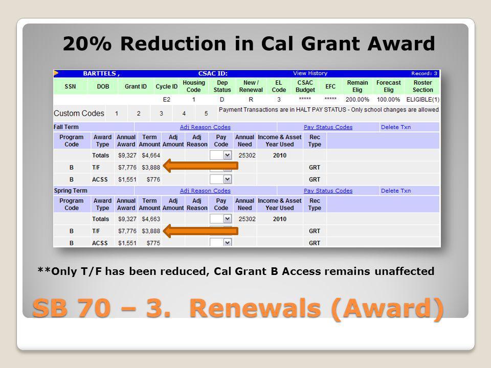 20% Reduction in Cal Grant Award