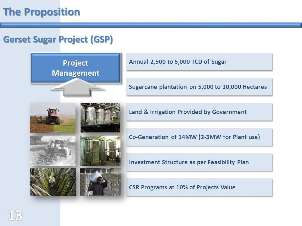 The Proposition Gerset Sugar Project (GSP) Project Management