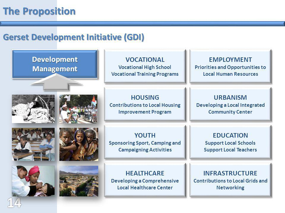 The Proposition Gerset Development Initiative (GDI) Development