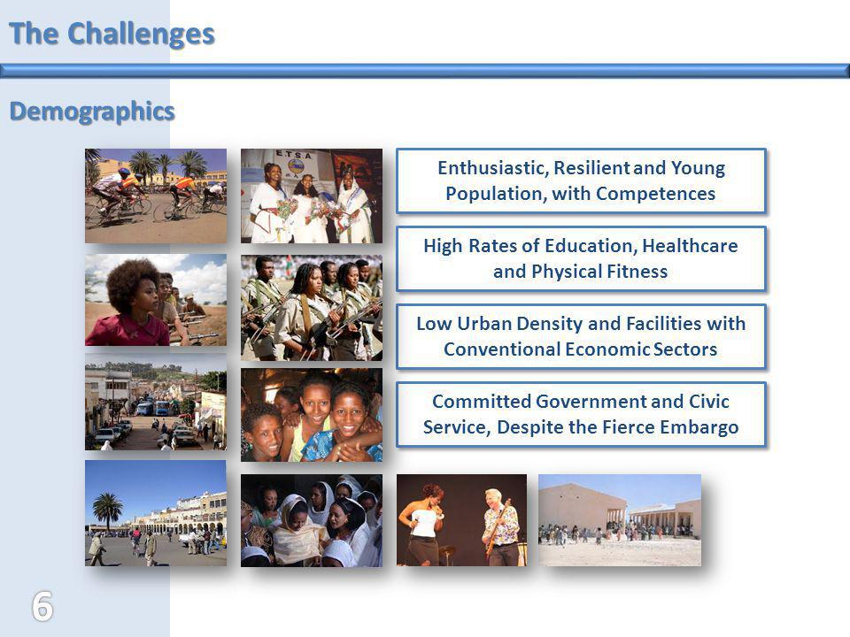 The Challenges Demographics