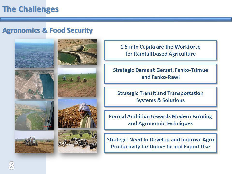 The Challenges Agronomics & Food Security