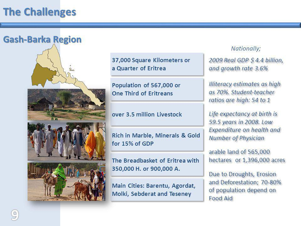 The Challenges Gash-Barka Region Nationally;