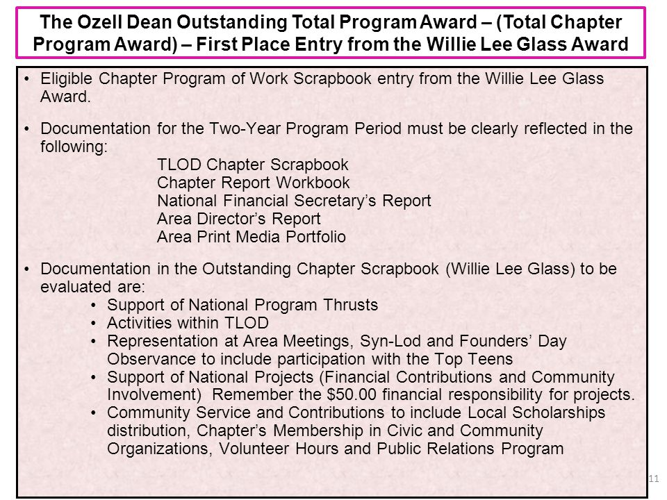 The Ozell Dean Outstanding Total Program Award – (Total Chapter Program Award) – First Place Entry from the Willie Lee Glass Award