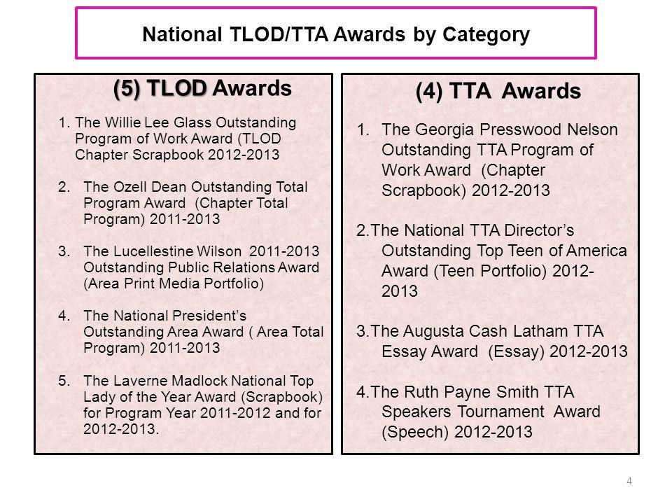 National TLOD/TTA Awards by Category