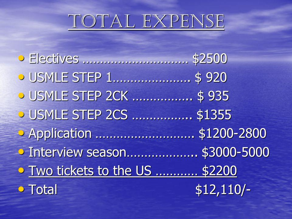 Total expense Electives ………………………… $2500 USMLE STEP 1…………………. $ 920