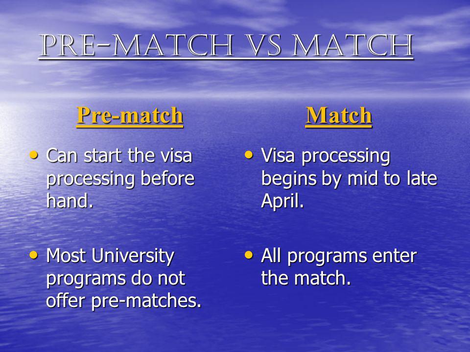 Pre-match vs Match Pre-match Match