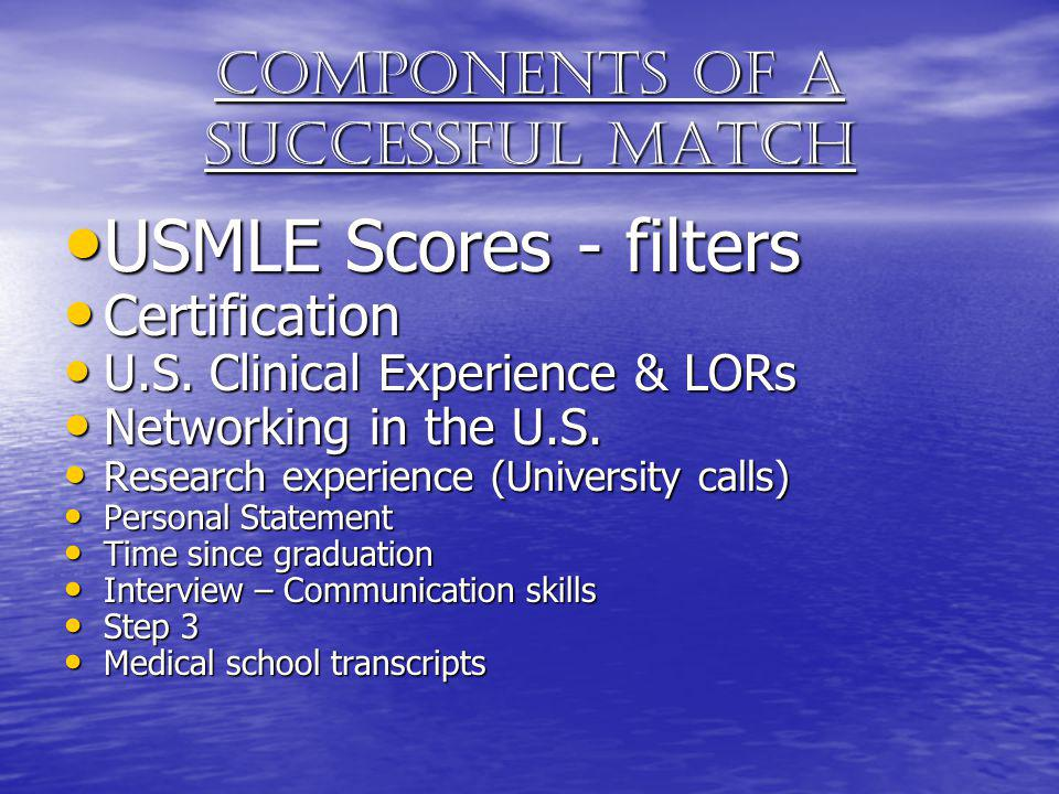 Components of a successful Match