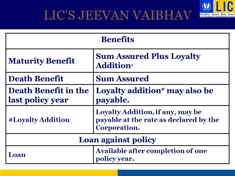 LIC'S JEEVAN VAIBHAV Benefits Maturity Benefit