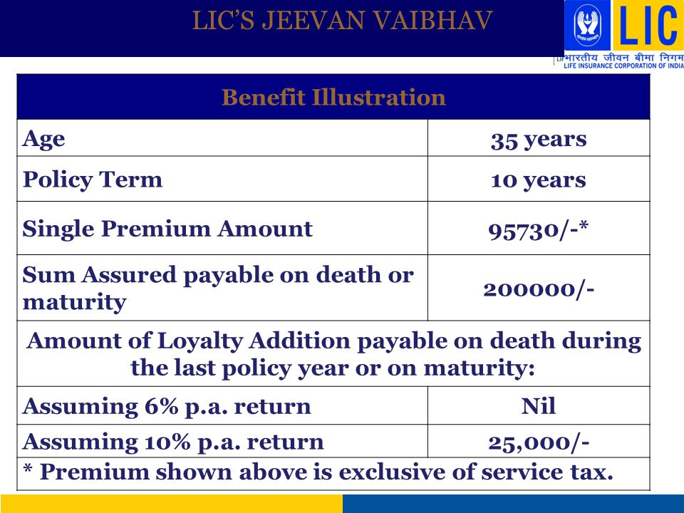 LIC'S JEEVAN VAIBHAV Benefit Illustration Age 35 years Policy Term
