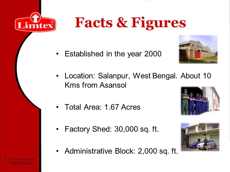 Facts & Figures Established in the year 2000