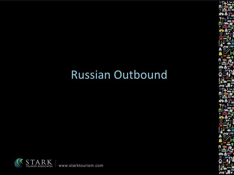 Russian Outbound