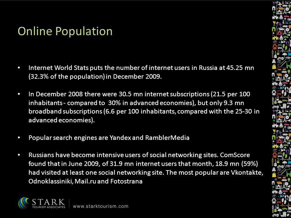 Online Population Internet World Stats puts the number of internet users in Russia at 45.25 mn (32.3% of the population) in December 2009.