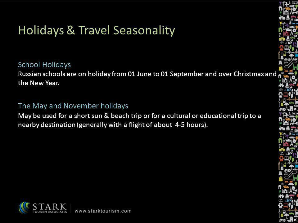 Holidays & Travel Seasonality