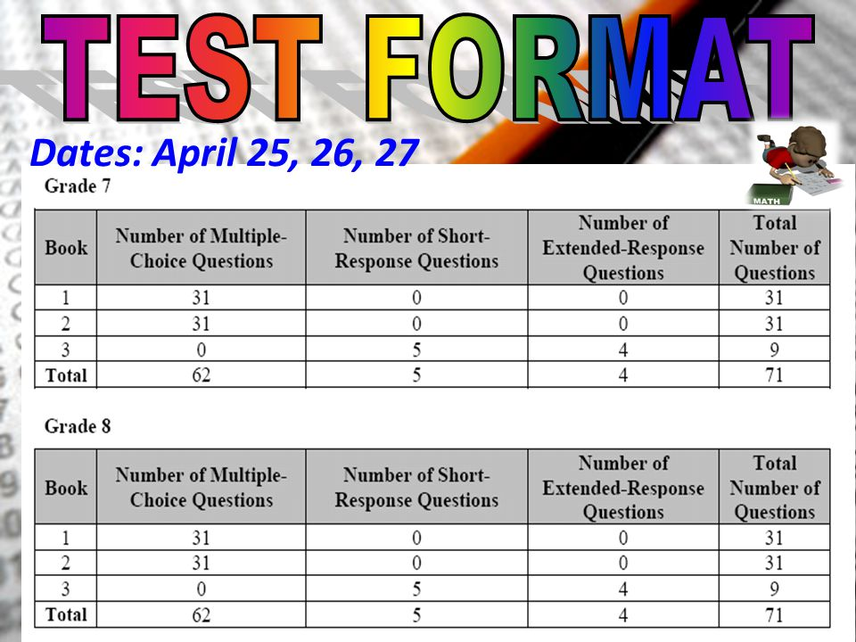 TEST FORMAT Dates: April 25, 26, 27