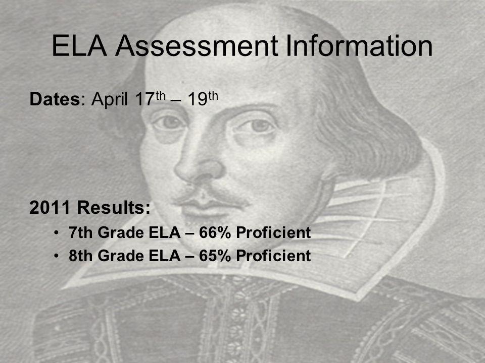 ELA Assessment Information