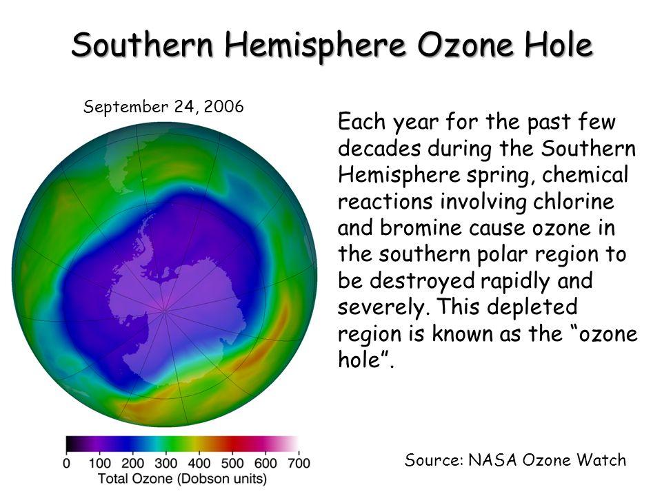 Southern Hemisphere Ozone Hole