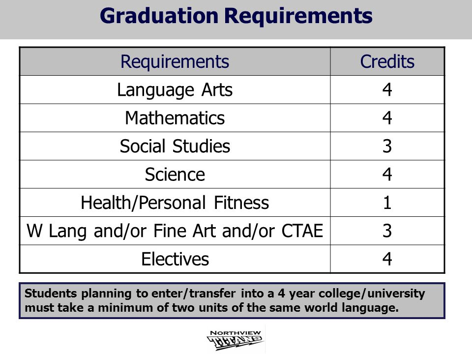 High School Course Requirements: 4-Year Degrees ...