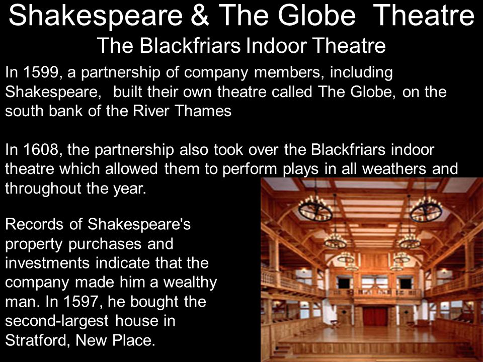 Shakespeare & The Globe Theatre The Blackfriars Indoor Theatre