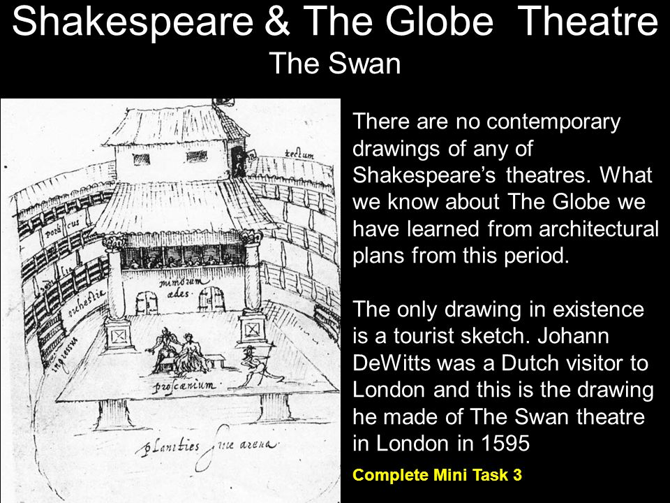 Shakespeare & The Globe Theatre The Swan