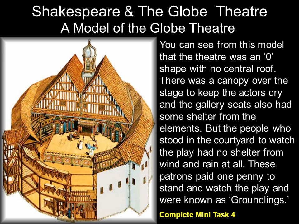Shakespeare & The Globe Theatre A Model of the Globe Theatre