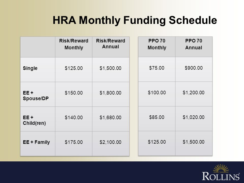 HRA Monthly Funding Schedule