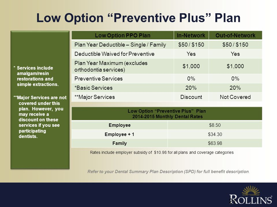 Low Option Preventive Plus Plan
