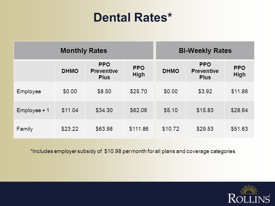 Dental Rates* Monthly Rates Bi-Weekly Rates DHMO PPO Preventive Plus