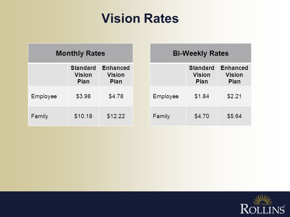 Vision Rates Monthly Rates Bi-Weekly Rates Standard Vision Plan