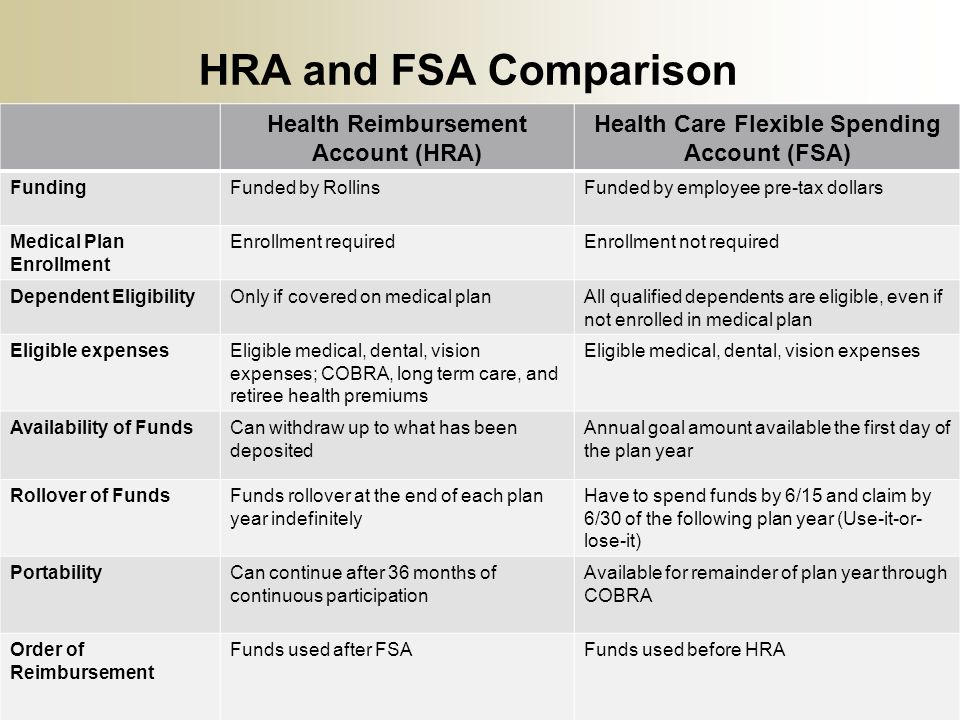 HRA and FSA Comparison Health Reimbursement Account (HRA)