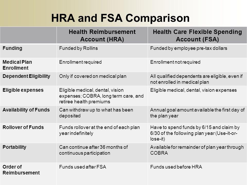 HRA and FSA Comparison Health Reimbursement Account (HRA)