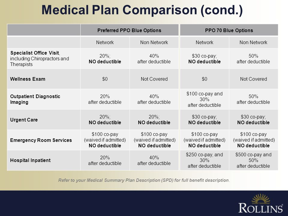Medical Plan Comparison (cond.)