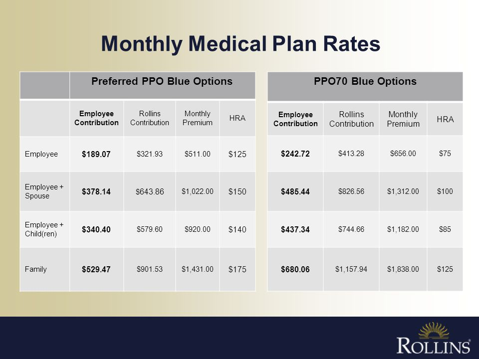 Monthly Medical Plan Rates