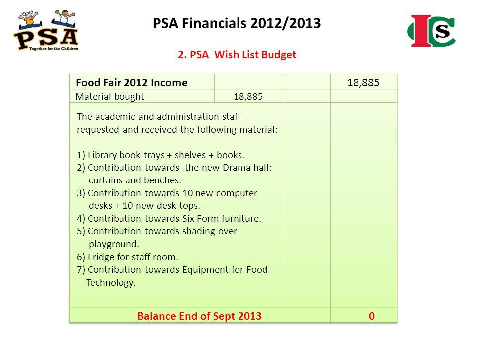 PSA Financials 2012/2013 2. PSA Wish List Budget Food Fair 2012 Income