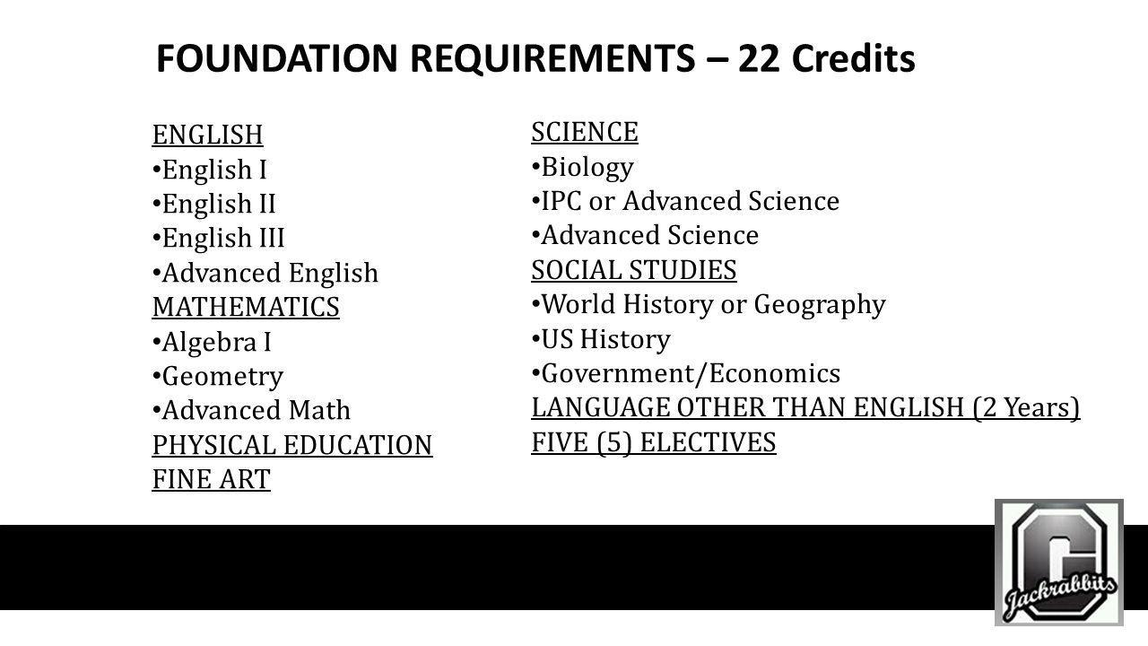 FOUNDATION REQUIREMENTS – 22 Credits