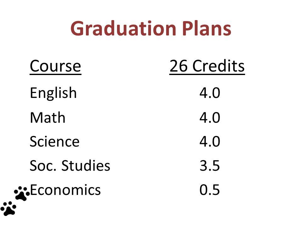 Graduation Plans English 4.0 Math 4.0 Science 4.0 Soc. Studies 3.5