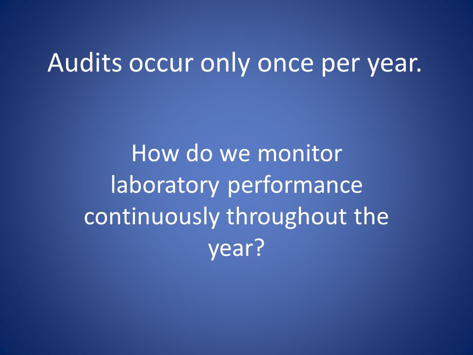 Audits occur only once per year.