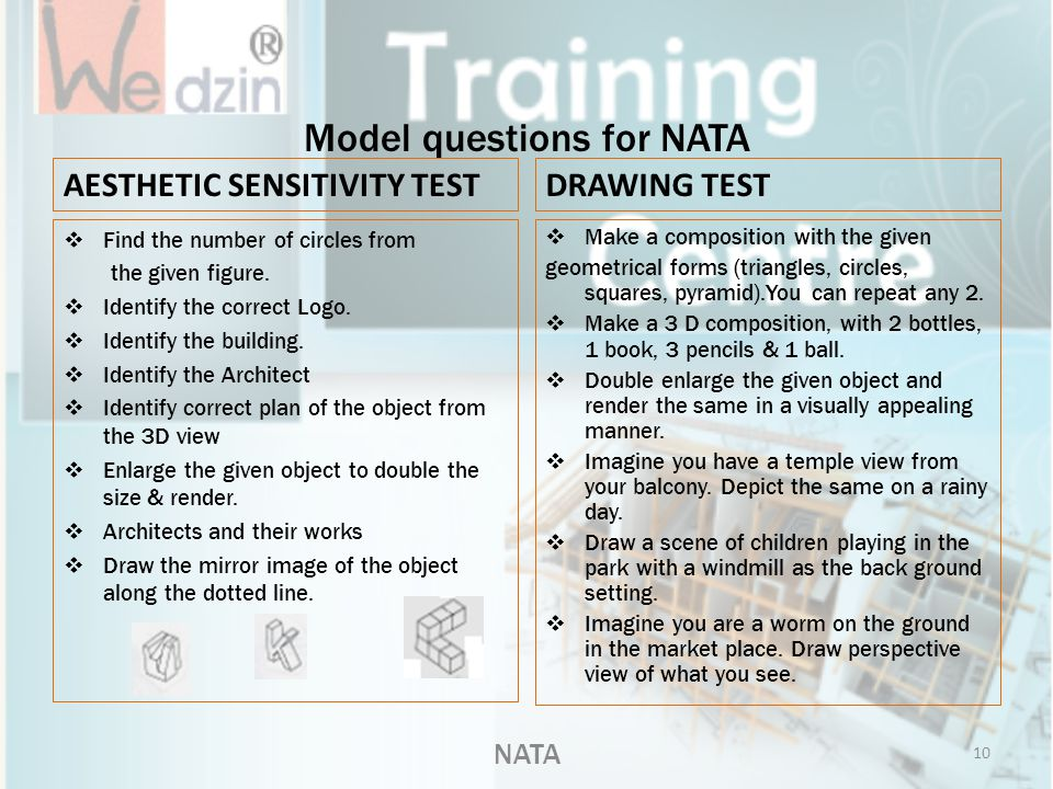 Model questions for NATA