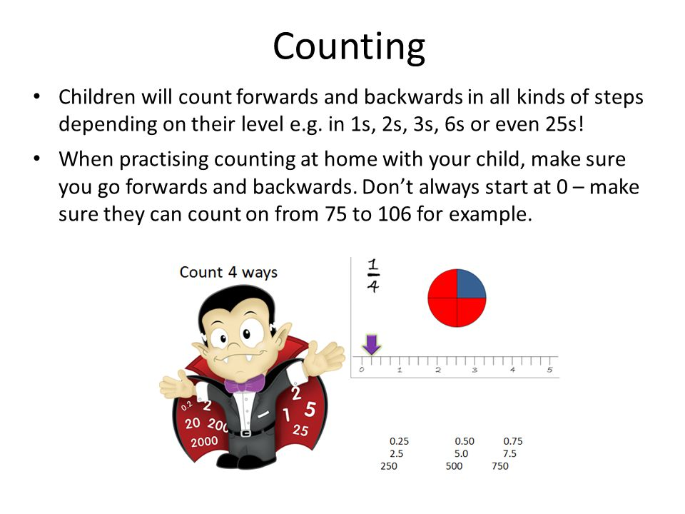 Counting Children will count forwards and backwards in all kinds of steps depending on their level e.g. in 1s, 2s, 3s, 6s or even 25s!