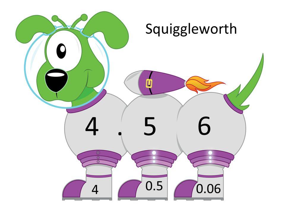Squiggleworth 4 . 5 6 0.5 4 0.06