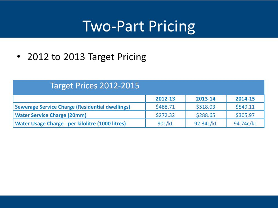Two-Part Pricing 2012 to 2013 Target Pricing