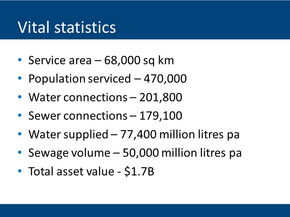 Vital statistics Service area – 68,000 sq km
