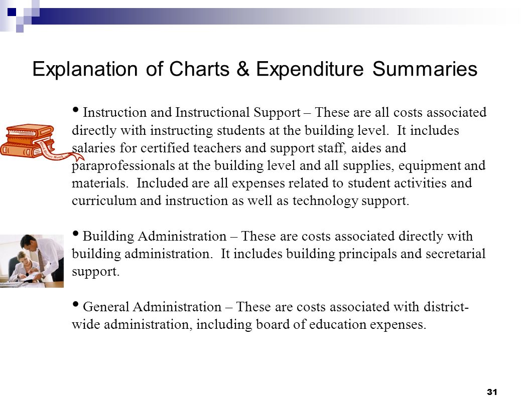 Explanation of Charts & Expenditure Summaries