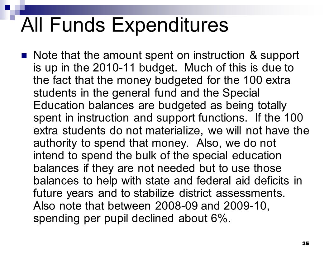 All Funds Expenditures